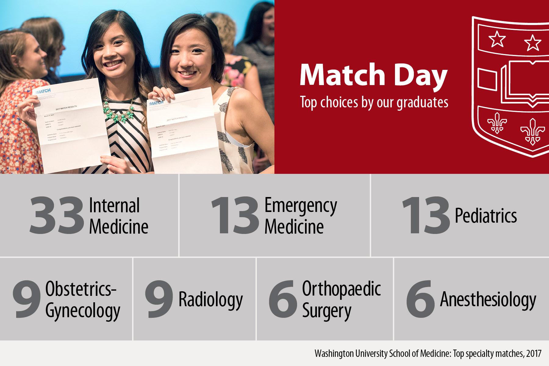 match-day