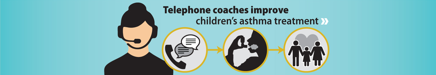 Telephone coaches improve children's asthma treatment